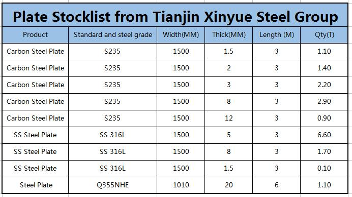Updated stock list from Tianjin Xinyue Steel Group